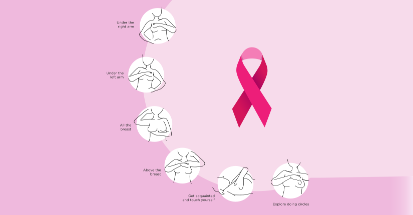 Self Breast Examination Guide for Females