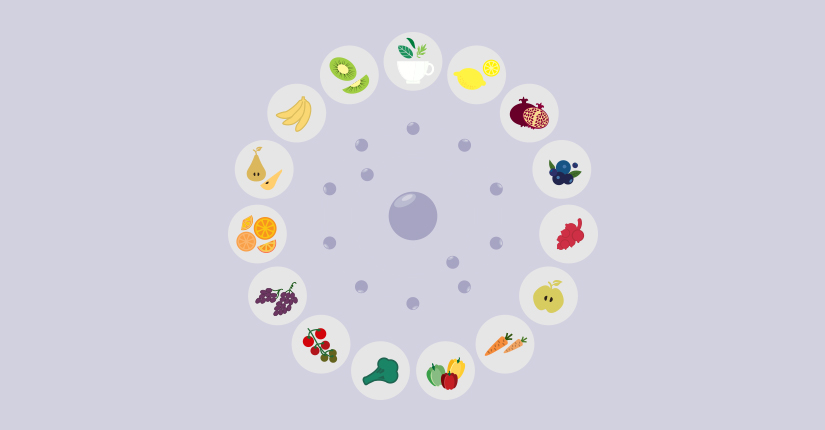 Antioxidants and Skin Health: Know How Antioxidants are Fruitful to your Skin
